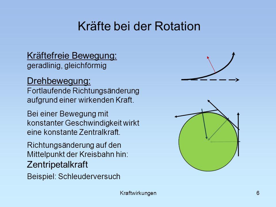 6 Kräfte bei der Rotation Kräftefreie Bewegung: geradlinig, gleichförmig Drehbewegung: Fortlaufende Richtungsänderung aufgrund einer wirkenden Kraft.