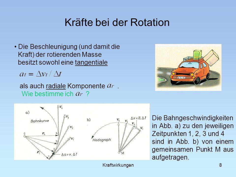 8 Kräfte bei der Rotation Die Beschleunigung (und damit die Kraft) der rotierenden Masse besitzt sowohl eine tangentiale als auch radiale Komponente.