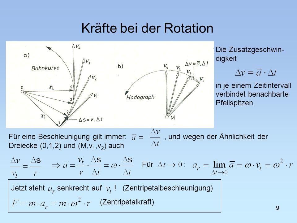 Für eine Beschleunigung gilt immer:, und wegen der Ähnlichkeit der Dreiecke (0,1,2) und (M,v 1,v 2 ) auch Die Zusatzgeschwin- digkeit in je einem Zeitintervall verbindet benachbarte Pfeilspitzen.