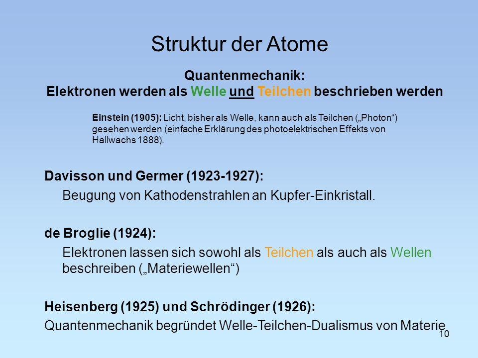 Struktur der Atome 10 Einstein (1905): Licht, bisher als Welle, kann auch als Teilchen (Photon) gesehen werden (einfache Erklärung des photoelektrisch