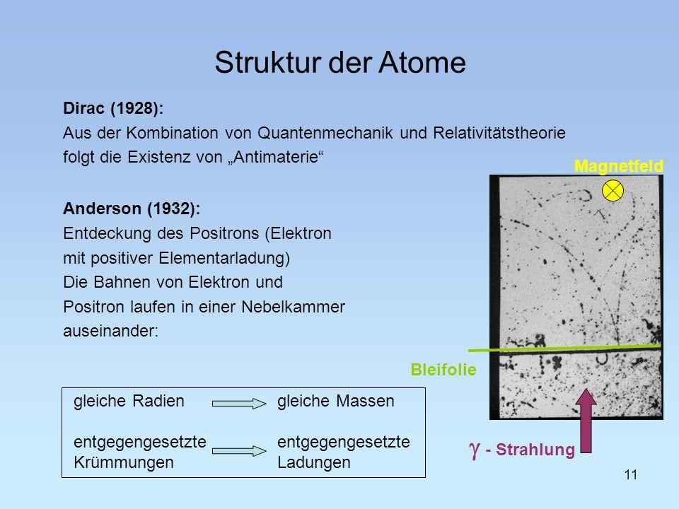 Struktur der Atome 11 Dirac (1928): Aus der Kombination von Quantenmechanik und Relativitätstheorie folgt die Existenz von Antimaterie Anderson (1932)