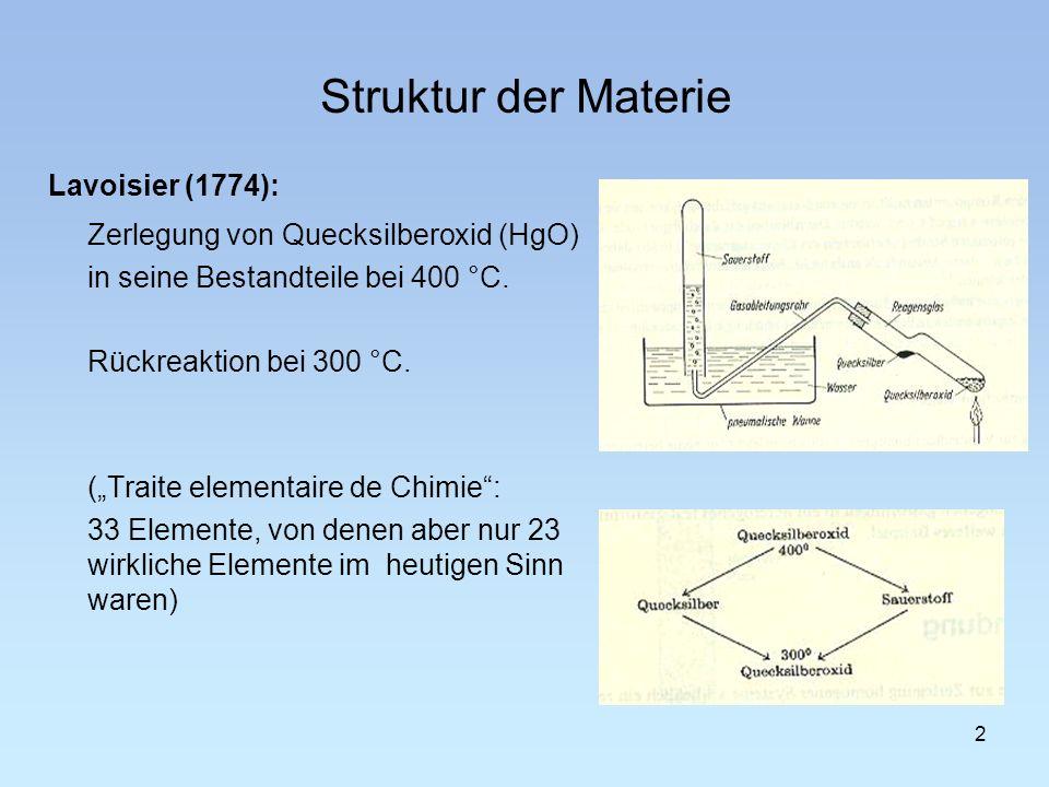 3 Struktur der Materie Dalton (1808): Element ist der kleinste, aus Atomen, chemisch darstellbare Baustein eines Stoffs (erstes Periodensystem sortiert nach Atommassen) Periodensystem der Elemente (1869 Mendelejew / Mayer): Einteilung in acht Gruppen (senkrechte Spalten nebeneinander, waagerechte Perioden untereinander) Verbindungen von Elementen: -kovalente Bindung (Heitler 1927): gemeinsame Elektronenpaare (Wasserstoffmolekül H 2 ) -metallische Bindung (Bloch 1928) -Ionenbindung (polare Bindung, Pauling 1932)