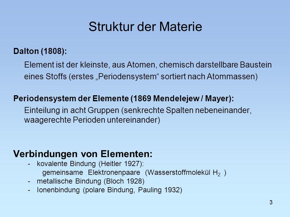 3 Struktur der Materie Dalton (1808): Element ist der kleinste, aus Atomen, chemisch darstellbare Baustein eines Stoffs (erstes Periodensystem sortier