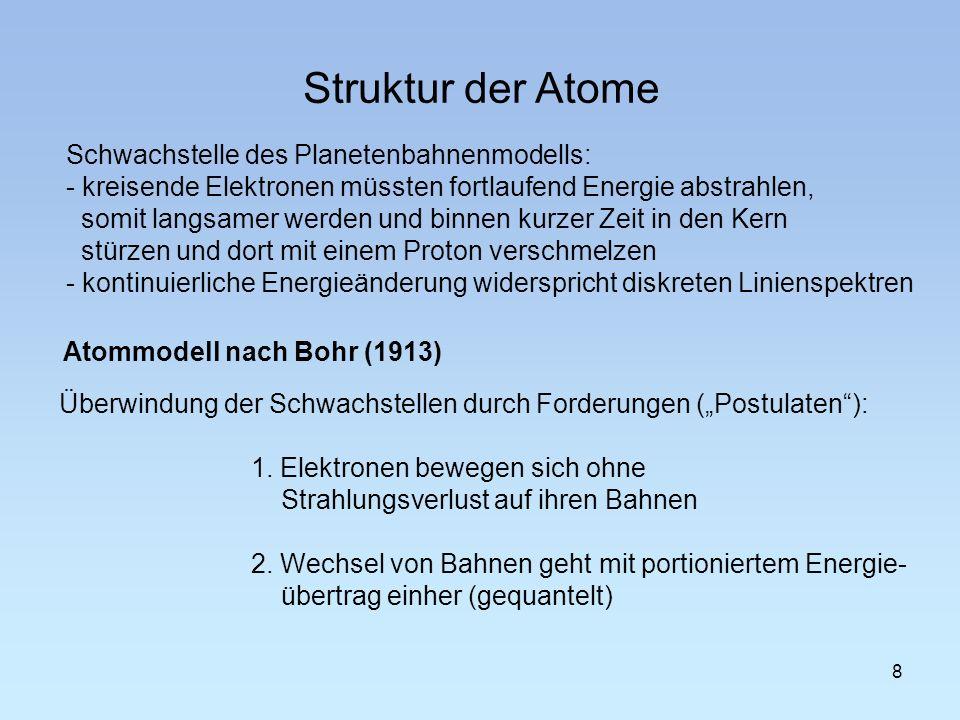Struktur der Atome Erfolg des Bohrschen Atommodells 9 Die Abfolge der Linien im optischen Spektrum von Wasserstoff war qualitativ und quantitativ erklärt .