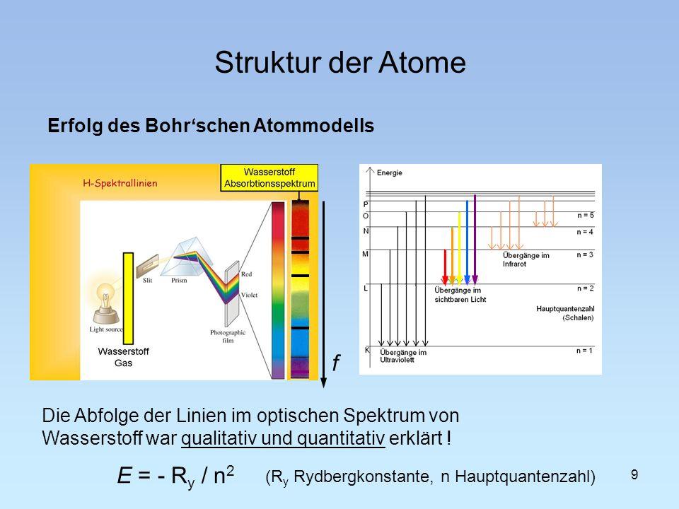 Struktur der Atome Erfolg des Bohrschen Atommodells 9 Die Abfolge der Linien im optischen Spektrum von Wasserstoff war qualitativ und quantitativ erkl