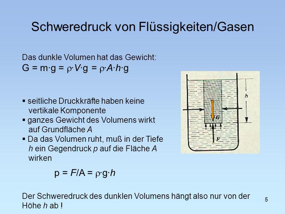 Schweredruck von Flüssigkeiten/Gasen 5 Das dunkle Volumen hat das Gewicht: G = m·g = ·V·g = ·A·h·g seitliche Druckkräfte haben keine vertikale Komponente ganzes Gewicht des Volumens wirkt auf Grundfläche A Da das Volumen ruht, muß in der Tiefe h ein Gegendruck p auf die Fläche A wirken Der Schweredruck des dunklen Volumens hängt also nur von der Höhe h ab .