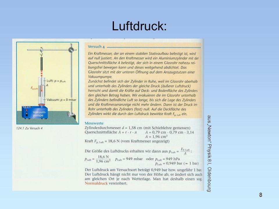 Auftrieb: 9 Die Auftriebskraft F ist so groß wie die Gewichtskraft G des dunklen Volumens.