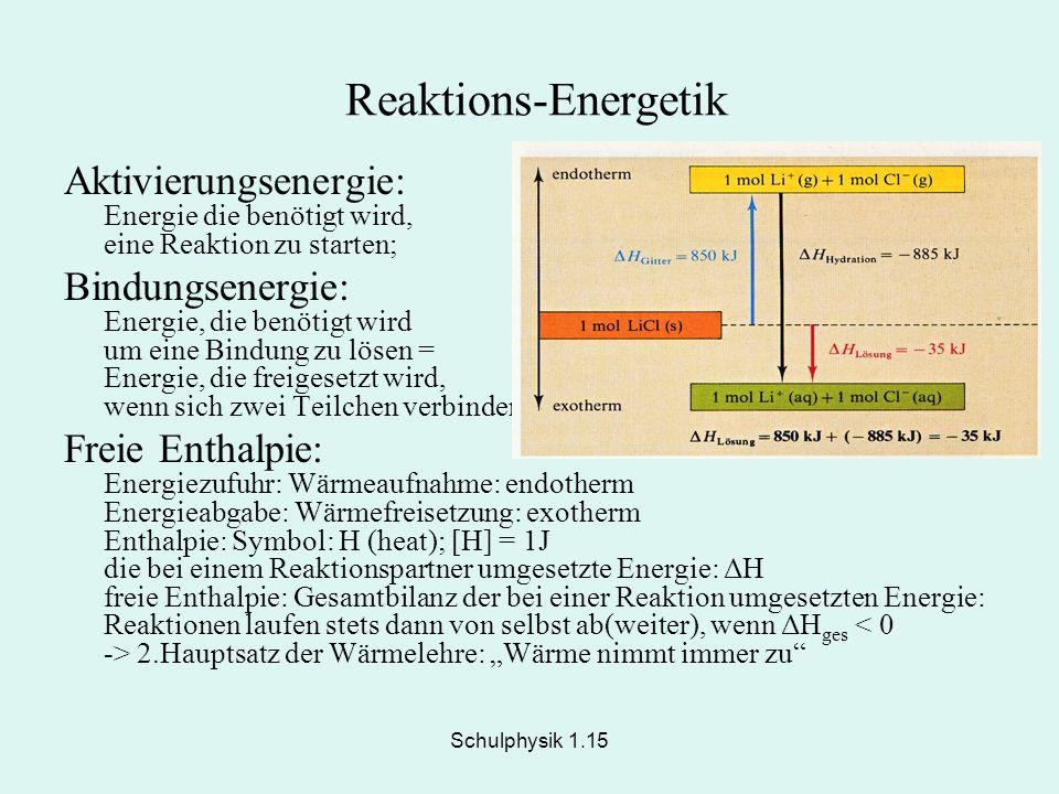 Schulphysik 1.15 Reaktions-Energetik Aktivierungsenergie: Energie die benötigt wird, eine Reaktion zu starten; Bindungsenergie: Energie, die benötigt