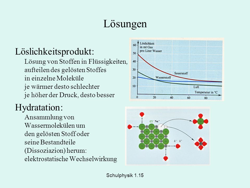 Schulphysik 1.15 Lösungen Löslichkeitsprodukt: Lösung von Stoffen in Flüssigkeiten, aufteilen des gelösten Stoffes in einzelne Moleküle je wärmer dest