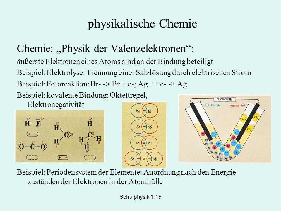 Schulphysik 1.15 physikalische Chemie Chemie: Physik der Valenzelektronen: äußerste Elektronen eines Atoms sind an der Bindung beteiligt Beispiel: Ele