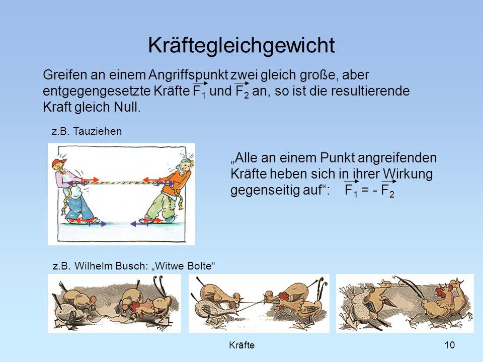 10 Kräftegleichgewicht Alle an einem Punkt angreifenden Kräfte heben sich in ihrer Wirkung gegenseitig auf: F 1 = - F 2 z.B. Wilhelm Busch: Witwe Bolt