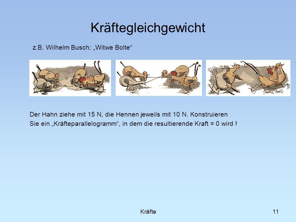 11 Kräftegleichgewicht z.B. Wilhelm Busch: Witwe Bolte Kräfte Der Hahn ziehe mit 15 N, die Hennen jeweils mit 10 N. Konstruieren Sie ein Kräfteparalle