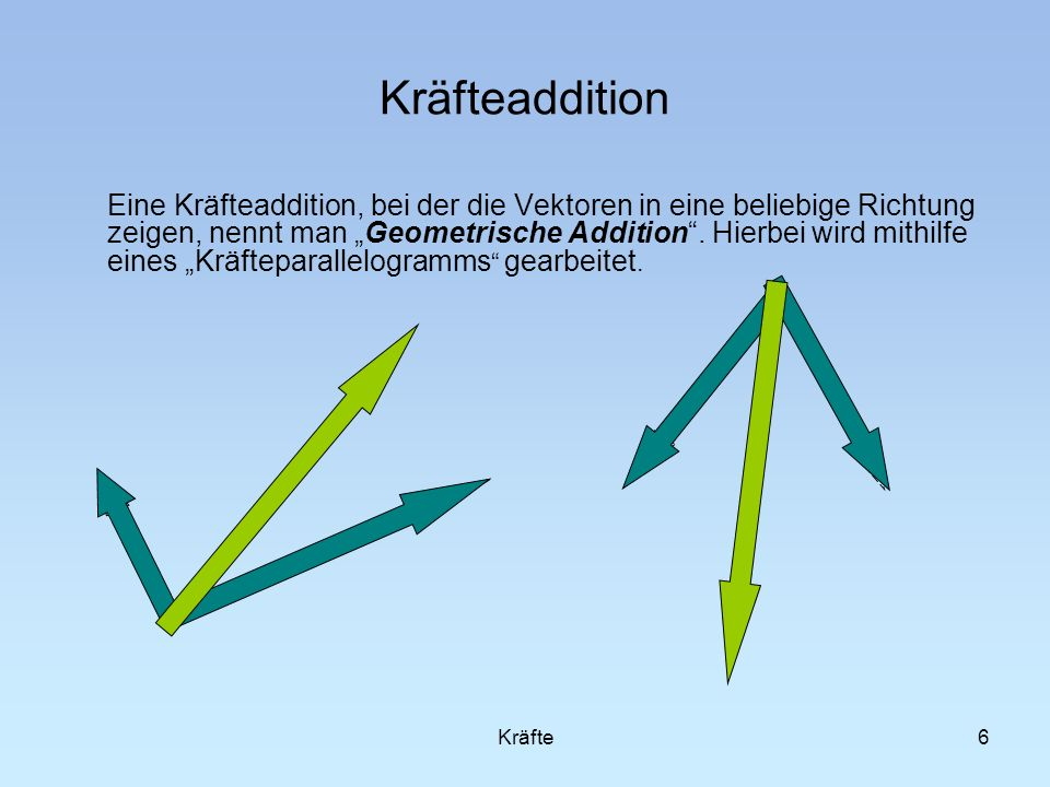 6 Kräfteaddition Eine Kräfteaddition, bei der die Vektoren in eine beliebige Richtung zeigen, nennt man Geometrische Addition. Hierbei wird mithilfe e