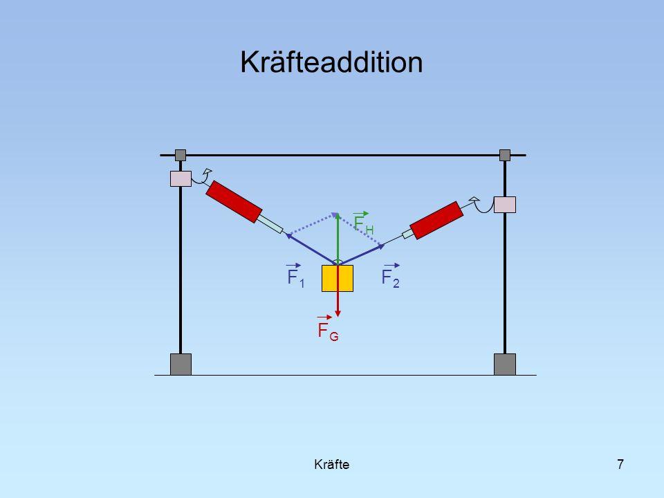 Wechselwirkung Eine Kraft als resultierende einer Wechselwirkung ist unabhängig davon, wie viele Kräfte an der Wechsel- wirkung teilhaben.