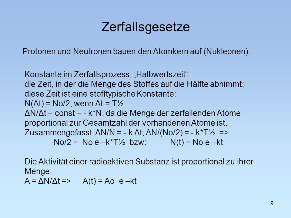 Zerfallsgesetze 9 Protonen und Neutronen bauen den Atomkern auf (Nukleonen). Konstante im Zerfallsprozess: Halbwertszeit: die Zeit, in der die Menge d