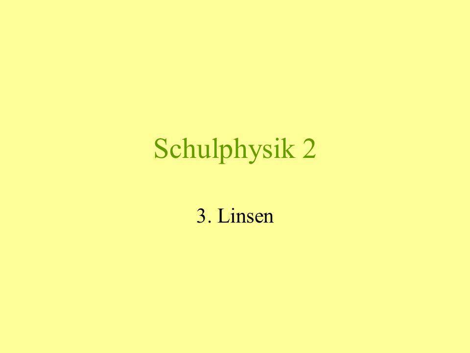 Schulphysik 2.3 Grundregeln der geometrischen Optik 1.