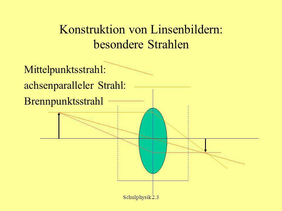 Schulphysik 2.3 Konstruktion von Linsenbildern: besondere Strahlen Mittelpunktsstrahl: achsenparalleler Strahl: Brennpunktsstrahl