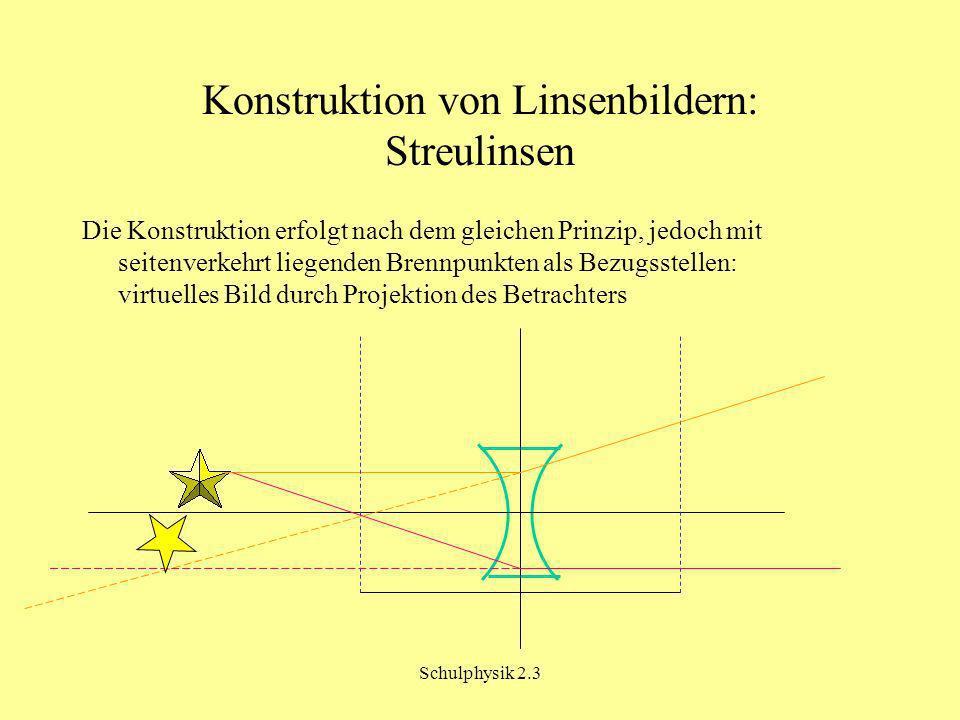 Schulphysik 2.3 Konstruktion von Linsenbildern: Streulinsen Die Konstruktion erfolgt nach dem gleichen Prinzip, jedoch mit seitenverkehrt liegenden Brennpunkten als Bezugsstellen: virtuelles Bild durch Projektion des Betrachters