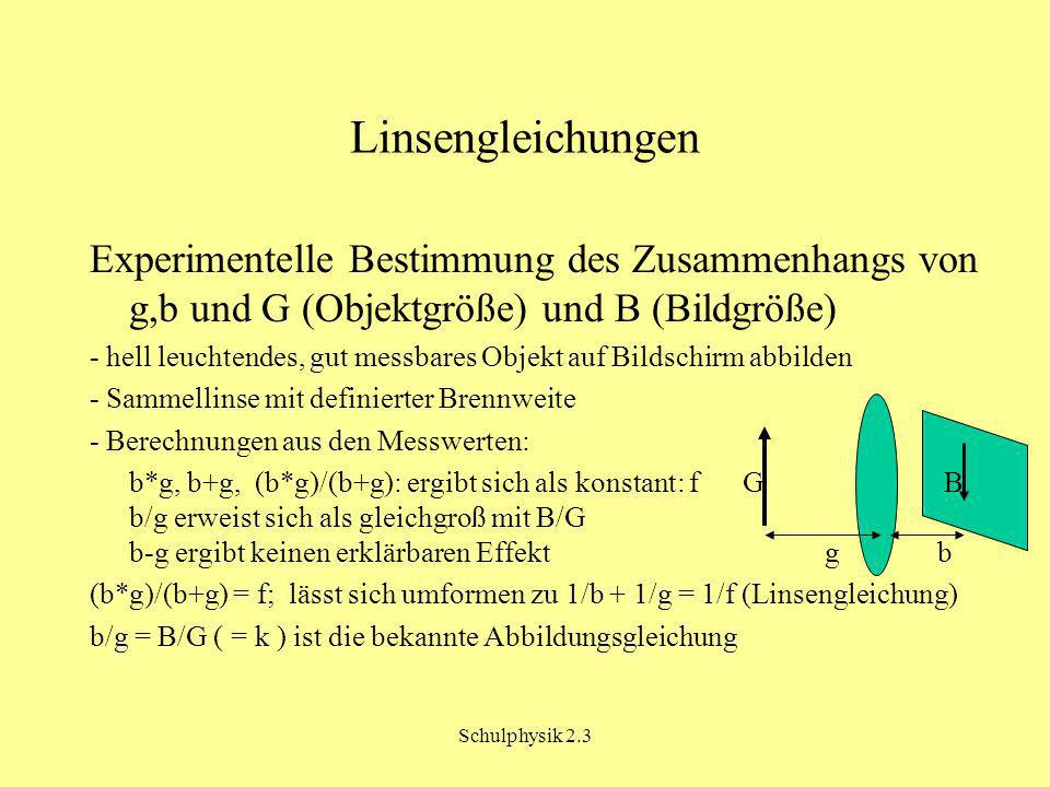 Schulphysik 2.3 Linsengleichungen Experimentelle Bestimmung des Zusammenhangs von g,b und G (Objektgröße) und B (Bildgröße) - hell leuchtendes, gut messbares Objekt auf Bildschirm abbilden - Sammellinse mit definierter Brennweite - Berechnungen aus den Messwerten: b*g, b+g, (b*g)/(b+g): ergibt sich als konstant: f G B b/g erweist sich als gleichgroß mit B/G b-g ergibt keinen erklärbaren Effektg b (b*g)/(b+g) = f; lässt sich umformen zu 1/b + 1/g = 1/f (Linsengleichung) b/g = B/G ( = k ) ist die bekannte Abbildungsgleichung