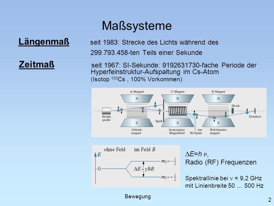 2 Maßsysteme Längenmaß seit 1983: Strecke des Lichts während des 299.793.458-ten Teils einer Sekunde Zeitmaß seit 1967: SI-Sekunde: 9192631730-fache P