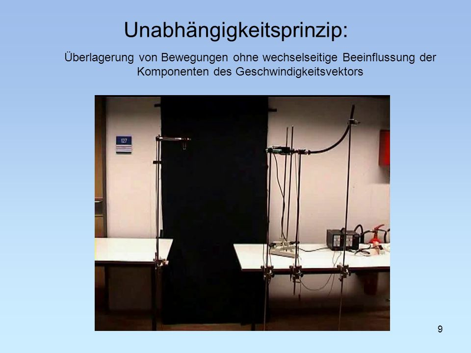 Unabhängigkeitsprinzip: 9 Überlagerung von Bewegungen ohne wechselseitige Beeinflussung der Komponenten des Geschwindigkeitsvektors