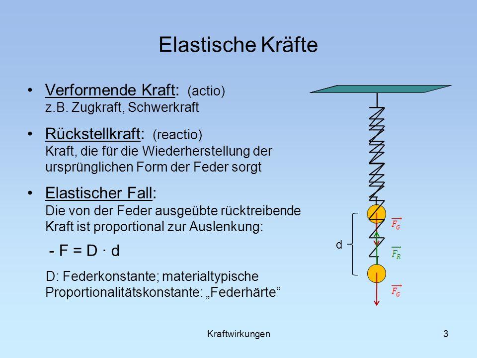 Elastische Kräfte Verformende Kraft: (actio) z.B.