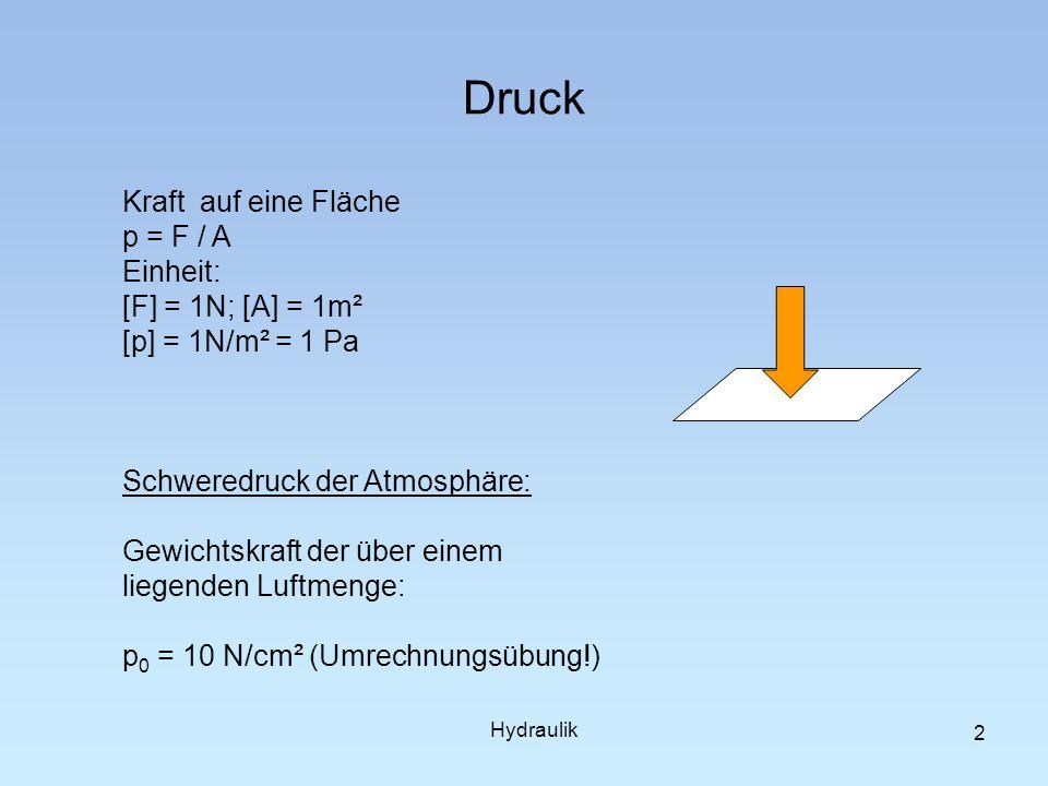Druck 2 Hydraulik Kraft auf eine Fläche p = F / A Einheit: [F] = 1N; [A] = 1m² [p] = 1N/m² = 1 Pa Schweredruck der Atmosphäre: Gewichtskraft der über