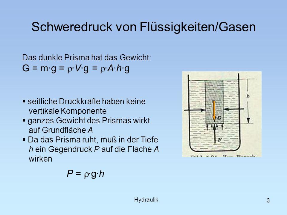 Schweredruck von Flüssigkeiten/Gasen 3 Hydraulik Das dunkle Prisma hat das Gewicht: G = m·g = ·V·g = ·A·h·g seitliche Druckkräfte haben keine vertikal