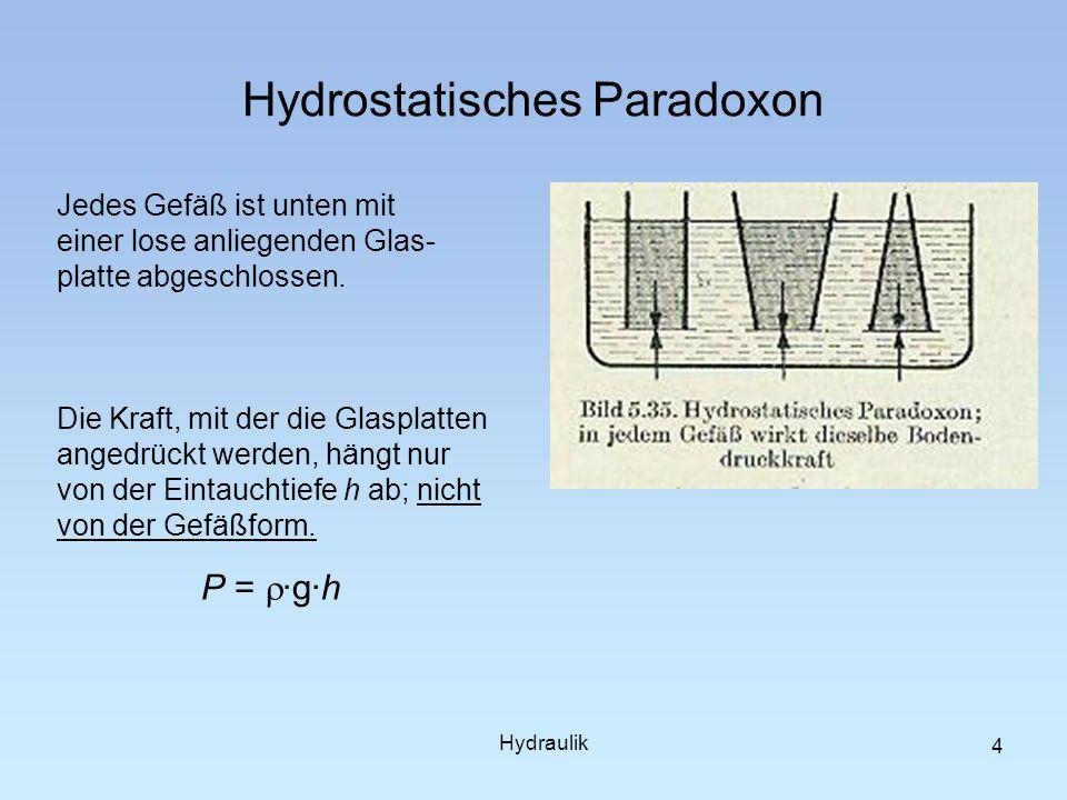 Hydrostatisches Paradoxon 4 Hydraulik Jedes Gefäß ist unten mit einer lose anliegenden Glas- platte abgeschlossen. Die Kraft, mit der die Glasplatten