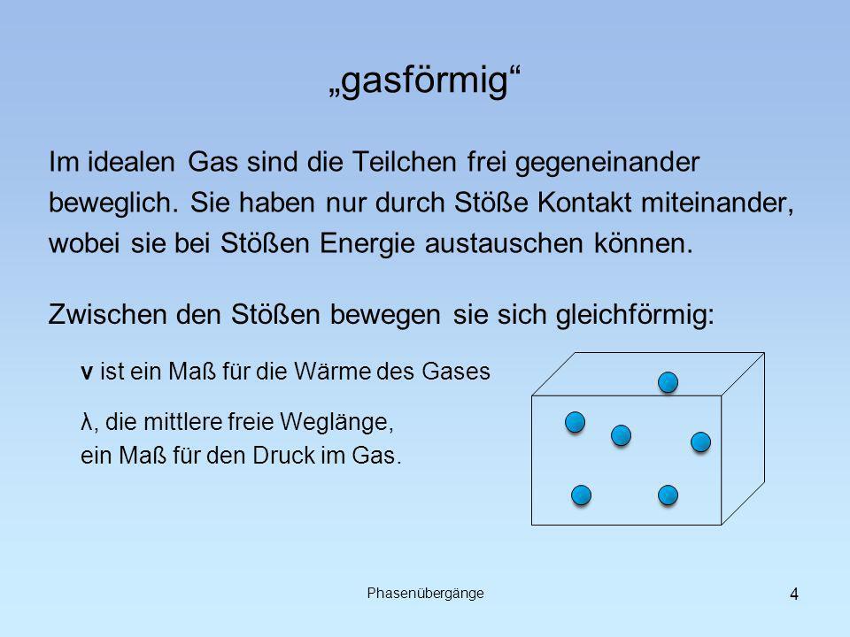 gasförmig Im idealen Gas sind die Teilchen frei gegeneinander beweglich. Sie haben nur durch Stöße Kontakt miteinander, wobei sie bei Stößen Energie a