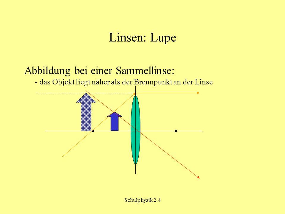 Schulphysik 2.4 Linsen: Lupe Abbildung bei einer Sammellinse: - das Objekt liegt näher als der Brennpunkt an der Linse