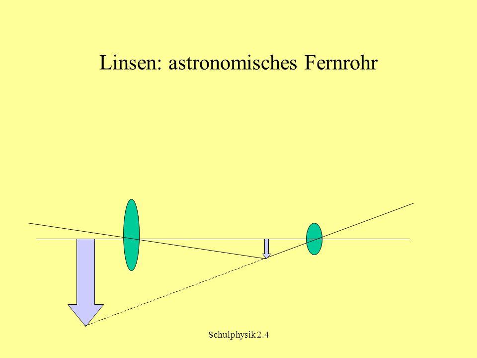 Schulphysik 2.4 Linsen: astronomisches Fernrohr