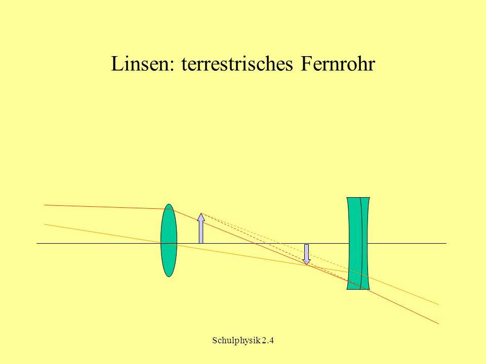 Schulphysik 2.4 Linsen: terrestrisches Fernrohr