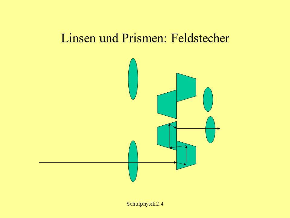 Schulphysik 2.4 Linsen und Prismen: Feldstecher