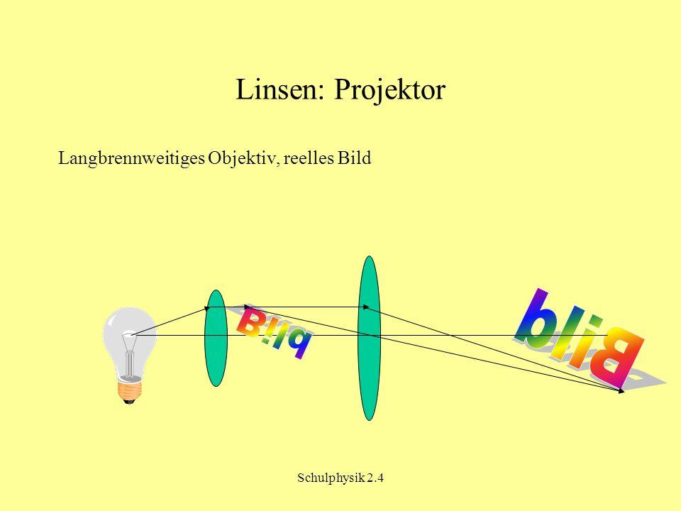 Schulphysik 2.4 Linsen: Projektor Langbrennweitiges Objektiv, reelles Bild