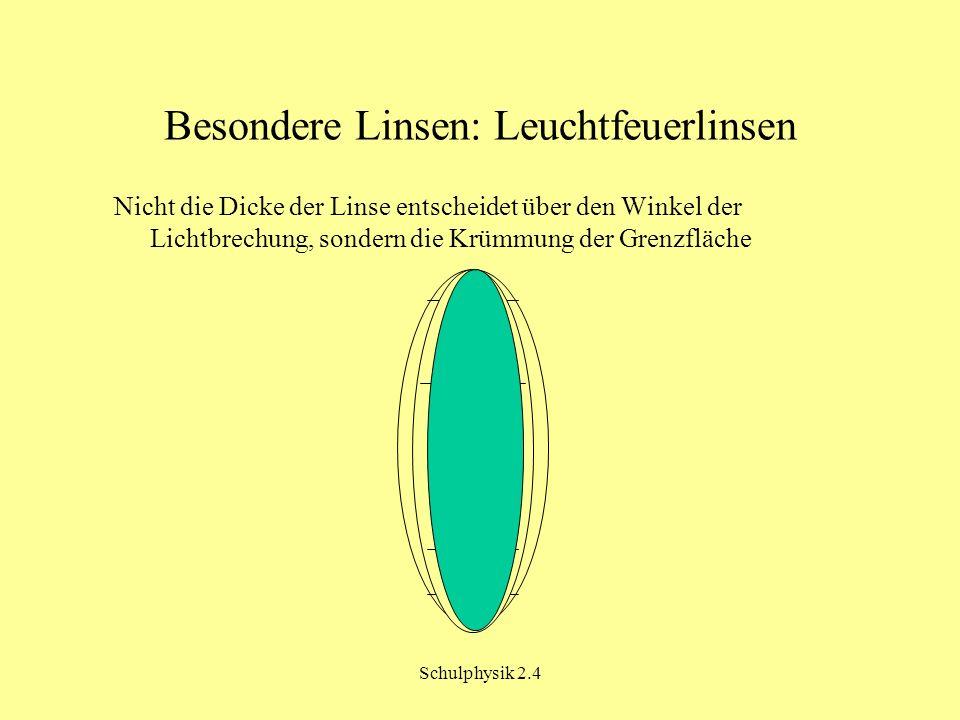 Schulphysik 2.4 Besondere Linsen: Leuchtfeuerlinsen Nicht die Dicke der Linse entscheidet über den Winkel der Lichtbrechung, sondern die Krümmung der