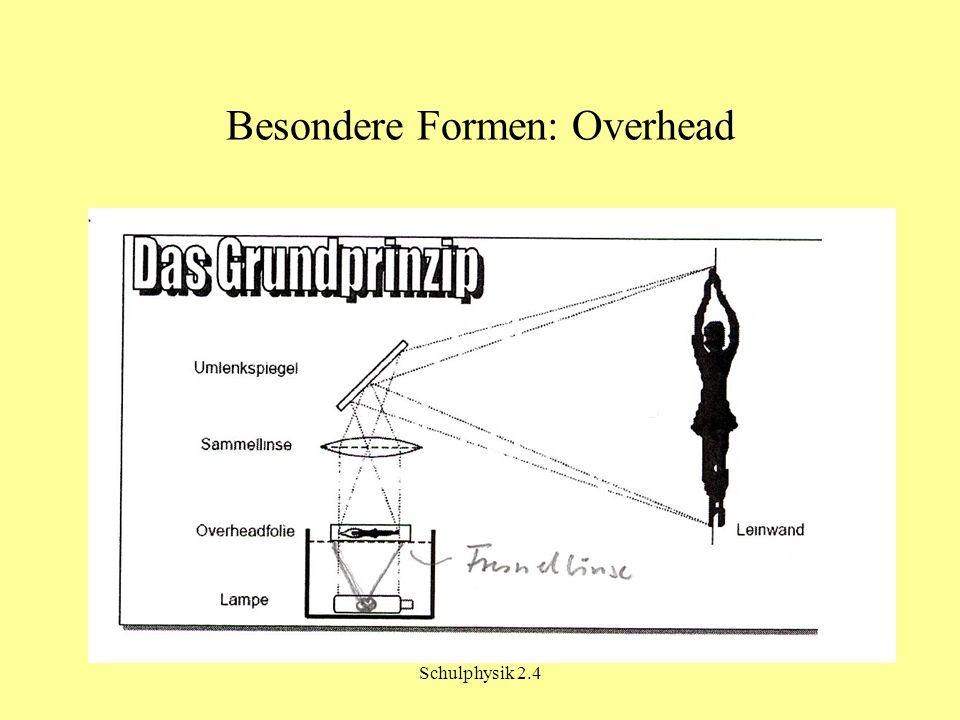 Schulphysik 2.4 Besondere Formen: Overhead