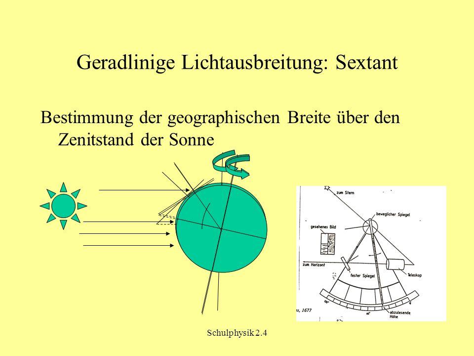 Schulphysik 2.4 Geradlinige Lichtausbreitung: Sextant Bestimmung der geographischen Breite über den Zenitstand der Sonne