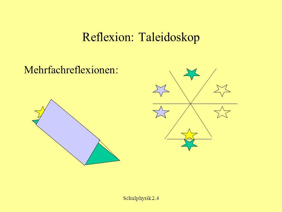 Schulphysik 2.4 Reflexion: Taleidoskop Mehrfachreflexionen: