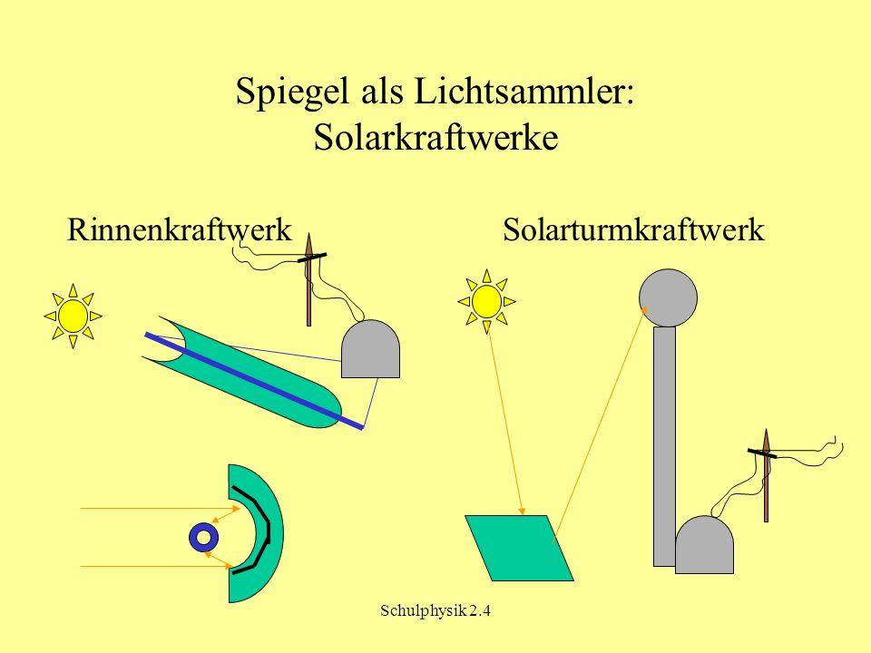 Schulphysik 2.4 Spiegel als Lichtsammler: Solarkraftwerke RinnenkraftwerkSolarturmkraftwerk