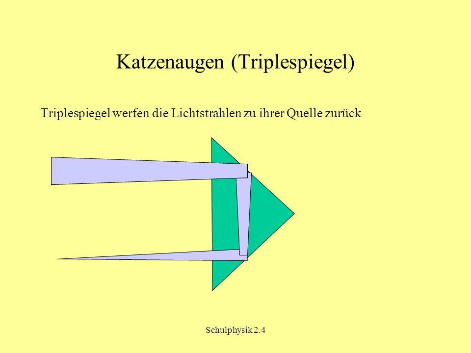 Schulphysik 2.4 Katzenaugen (Triplespiegel) Triplespiegel werfen die Lichtstrahlen zu ihrer Quelle zurück