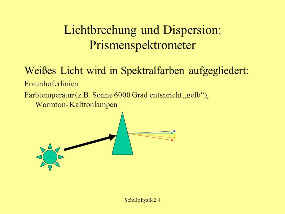 Schulphysik 2.4 Lichtbrechung und Dispersion: Prismenspektrometer Weißes Licht wird in Spektralfarben aufgegliedert: Fraunhoferlinien Farbtemperatur (