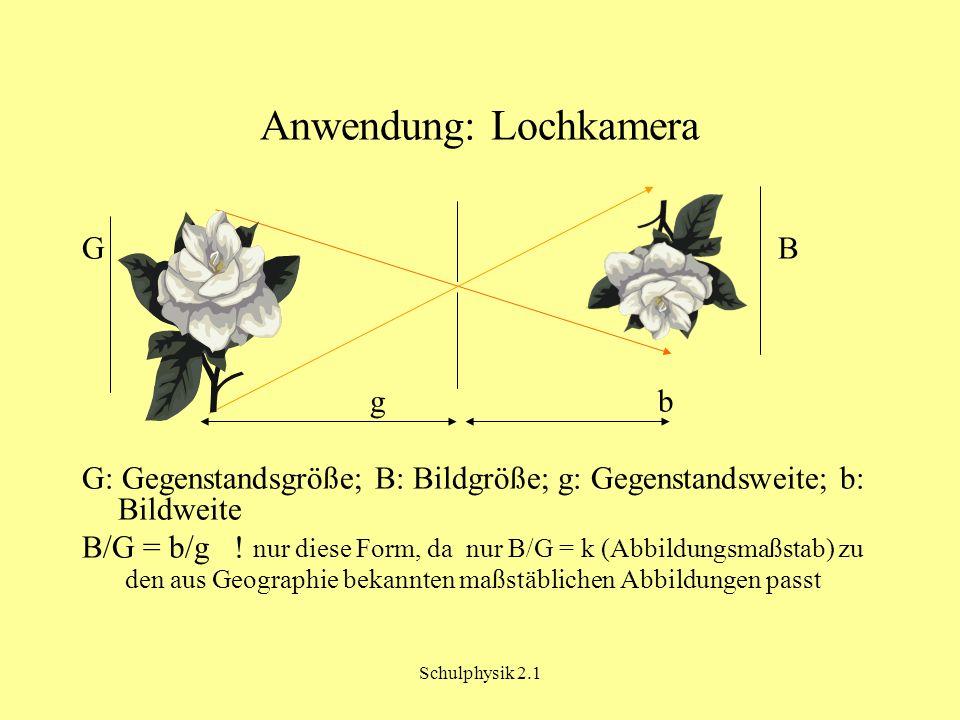 Schulphysik 2.1 Anwendung: Lochkamera G B gbgb G: Gegenstandsgröße; B: Bildgröße; g: Gegenstandsweite; b: Bildweite B/G = b/g ! nur diese Form, da nur