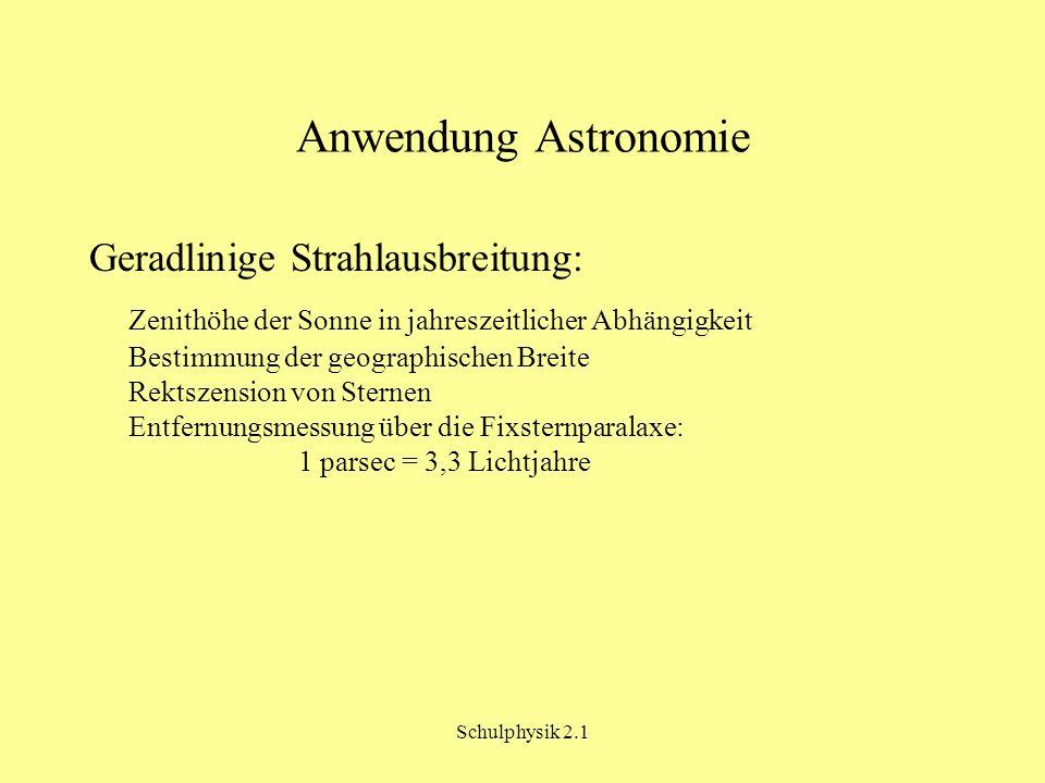 Schulphysik 2.1 Anwendung Astronomie Geradlinige Strahlausbreitung: Zenithöhe der Sonne in jahreszeitlicher Abhängigkeit Bestimmung der geographischen