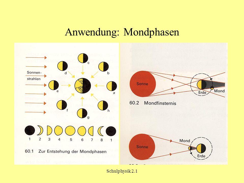Schulphysik 2.1 Anwendung: Mondphasen