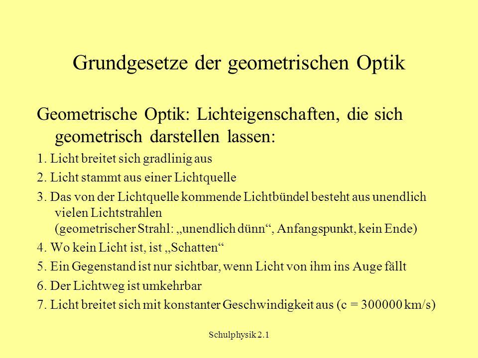 Schulphysik 2.1 1.