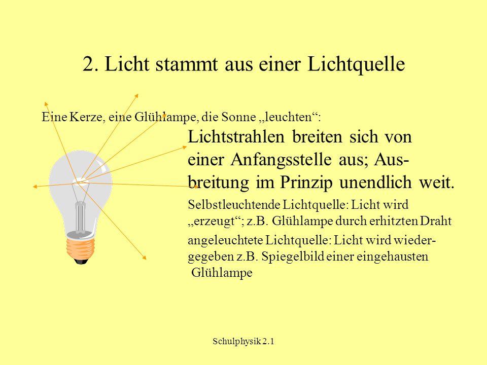 Schulphysik 2.1 2. Licht stammt aus einer Lichtquelle Eine Kerze, eine Glühlampe, die Sonne leuchten: Lichtstrahlen breiten sich von einer Anfangsstel