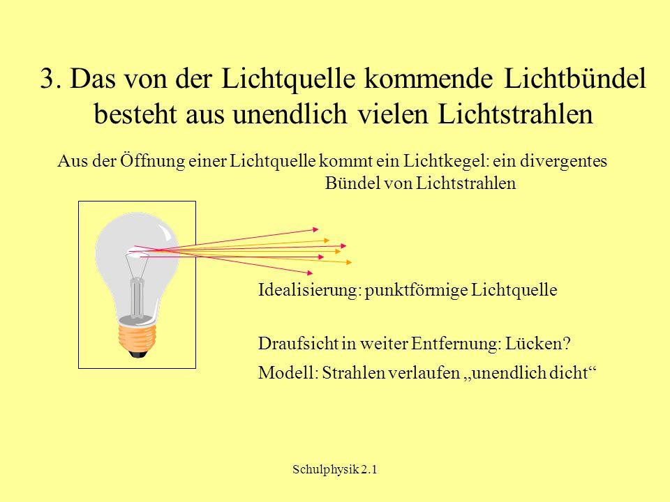 Schulphysik 2.1 3. Das von der Lichtquelle kommende Lichtbündel besteht aus unendlich vielen Lichtstrahlen Aus der Öffnung einer Lichtquelle kommt ein