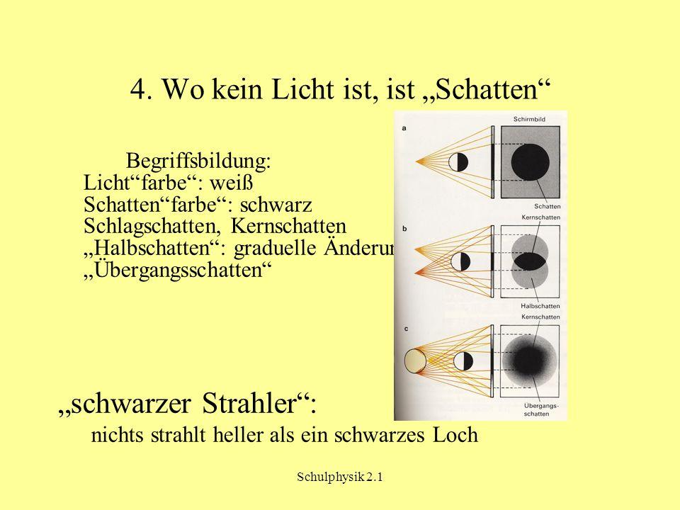 Schulphysik 2.1 4. Wo kein Licht ist, ist Schatten Begriffsbildung: Lichtfarbe: weiß Schattenfarbe: schwarz Schlagschatten, Kernschatten Halbschatten: