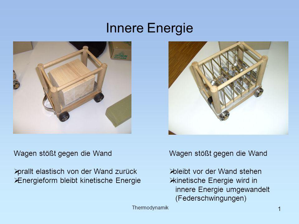 Innere Energie Innere Energie = kinetische Energie + potenzielle Energie Thermodynamik Erhöhung der inneren Energie: Bewegung der Teilchen Anordnung der Teilchen durch Zufuhr mechanischer Energie (z.B.